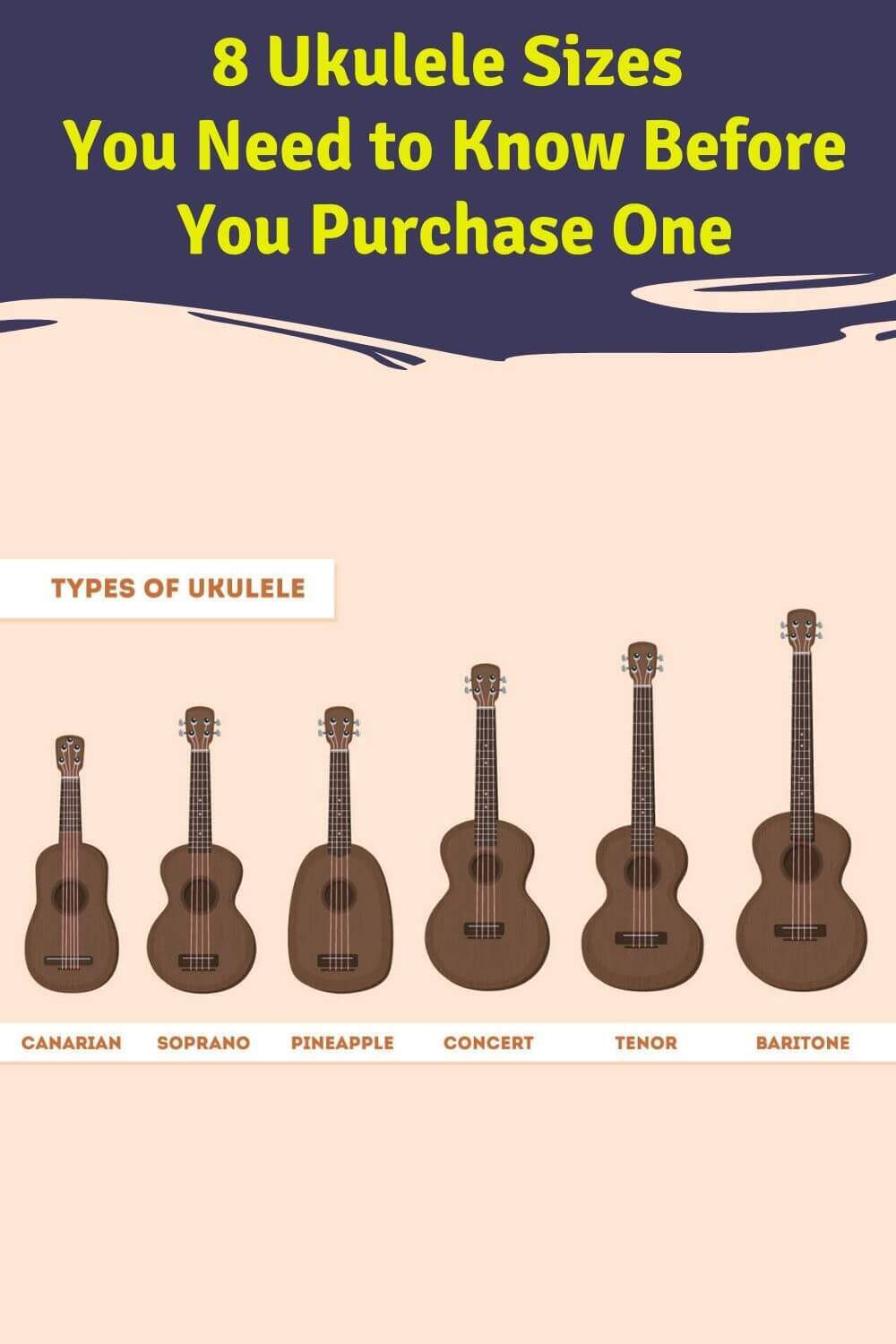 8 Ukulele Sizes You Need to Know Before Your Purchase One
